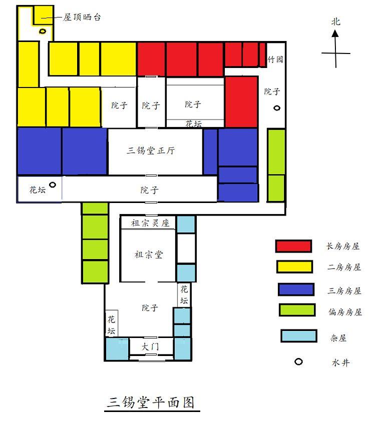三锡堂平面图.png